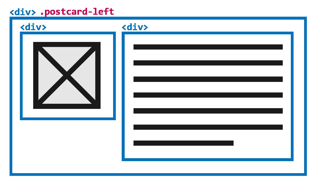 postcard-left diagram